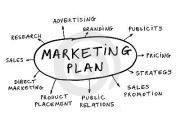 Marketing1on1